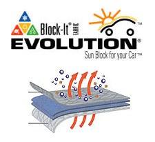 Block It Evolution